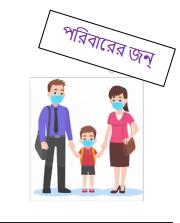 flow chart bangla